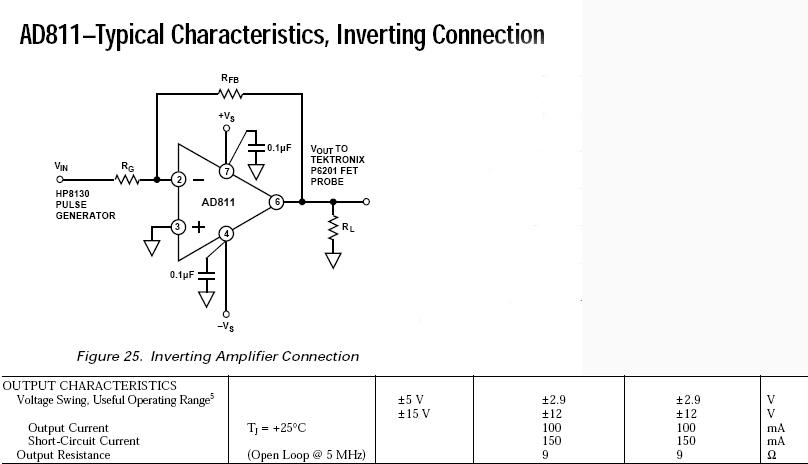 信号发生器产生方波,三角波,正弦波,幅值为2v,现需要输出峰峰值为10v