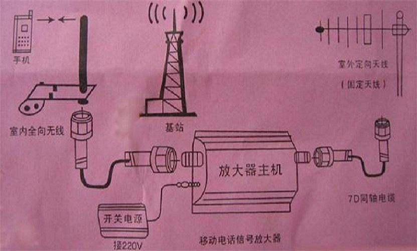 定时信号产生电路