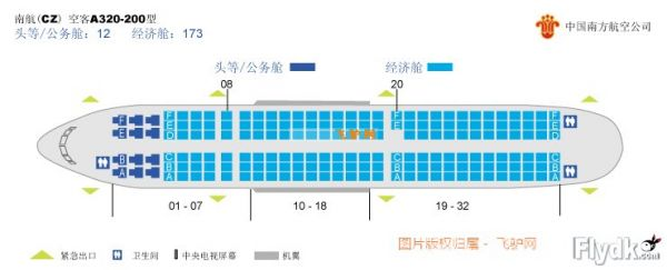 展开全部   1,空客320飞机的座位是这样安排的:   空客a320座位分布图片
