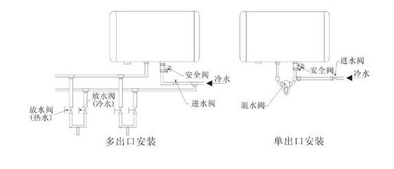 电热水器安装示意图