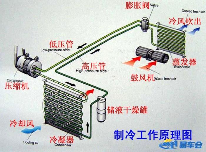 空调挂式内机电机接线图
