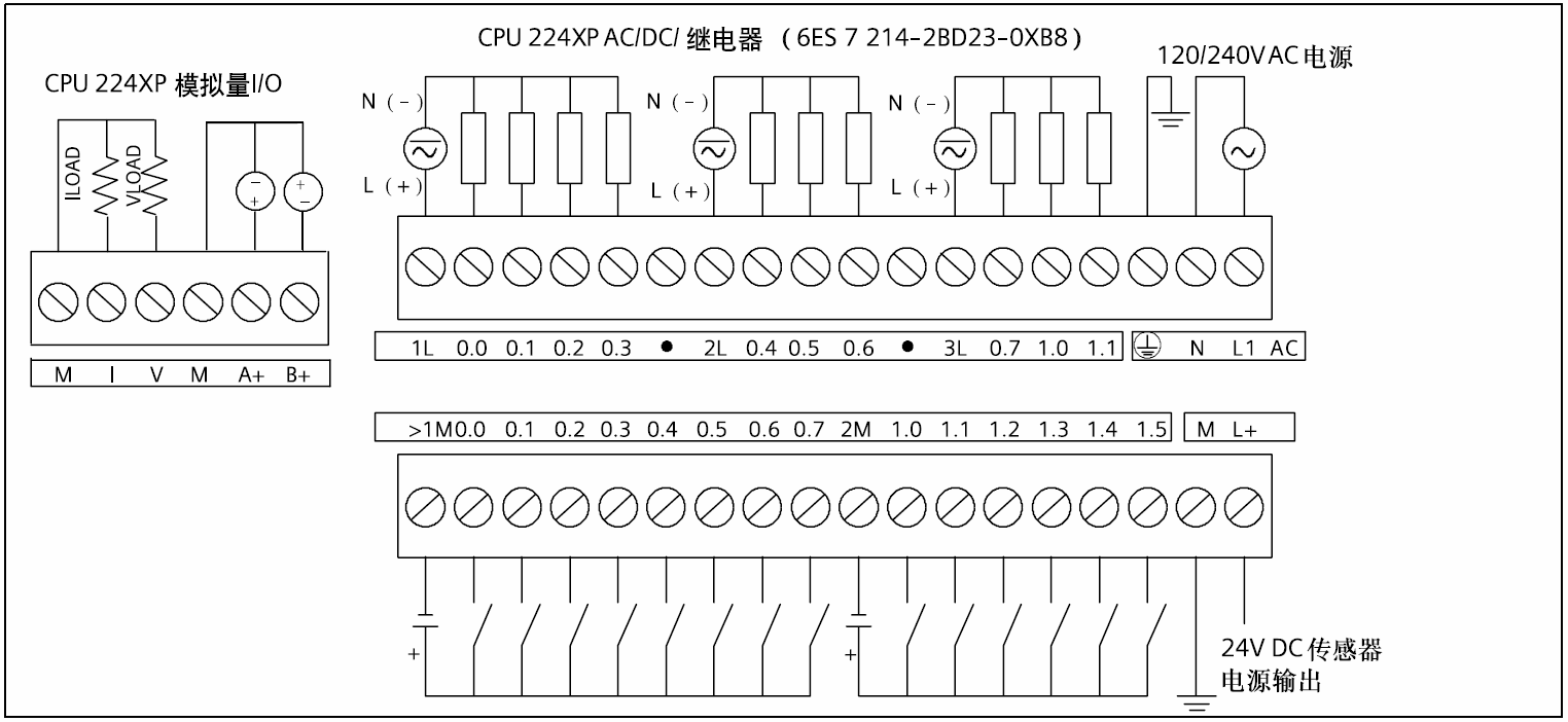 西门子s7-200 plc的接线图哪位大神有啊!