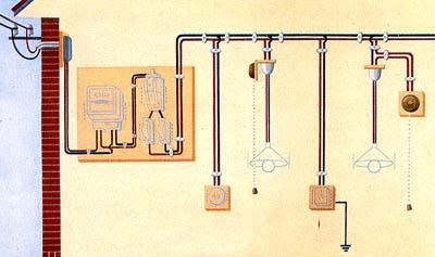 家庭电路开关与灯接线方法有哪些?