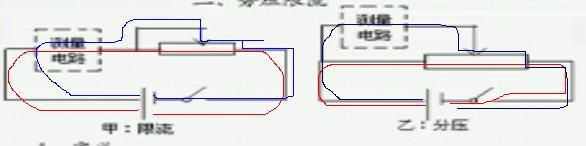 高中物理分压电路和限流电路