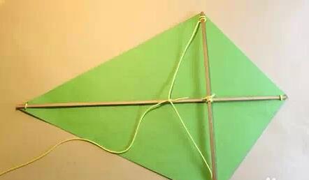 三角形的风筝怎么支起来和风筝线怎么绑