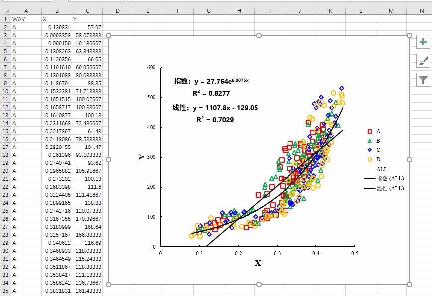用R语言绘制散点图(题目v语言展示)并同时名片设计数据图片