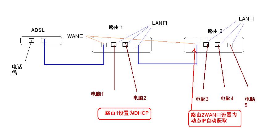 电路 电路图 电子 原理图 878_430