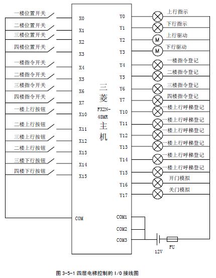 什么是plc硬件接线图,可以举个例子