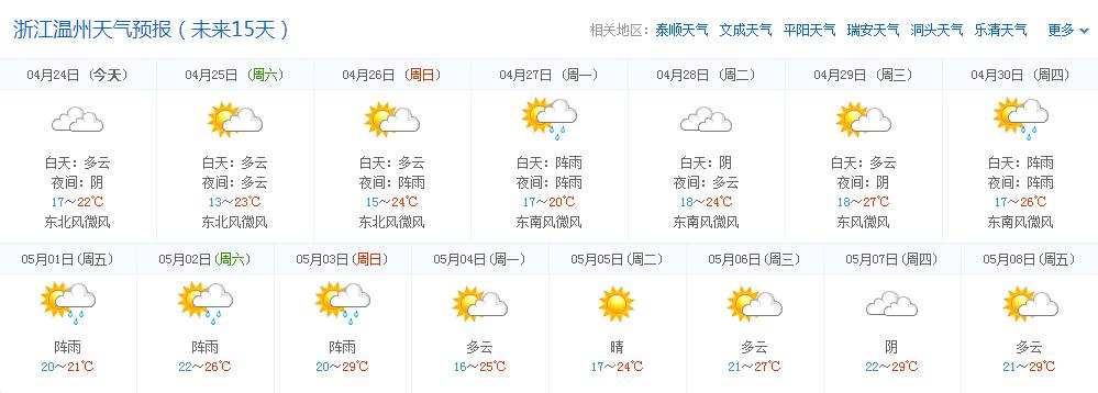 鹅泉天气预报15天+