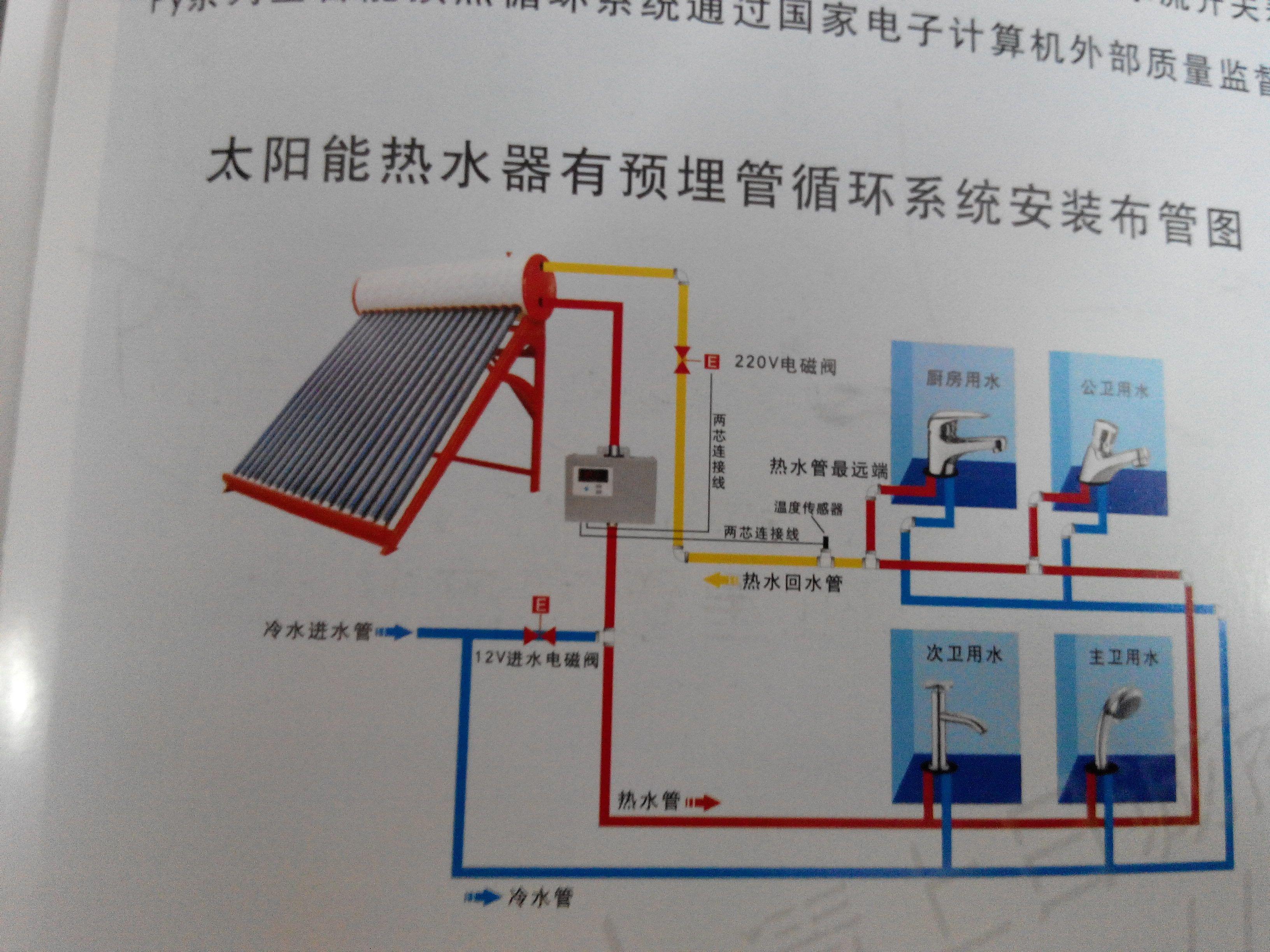 家用太阳能热水器 回水怎样安装图片