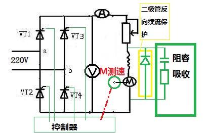 单相全控桥整流直流电动机调速电路,老师说电枢回路缺