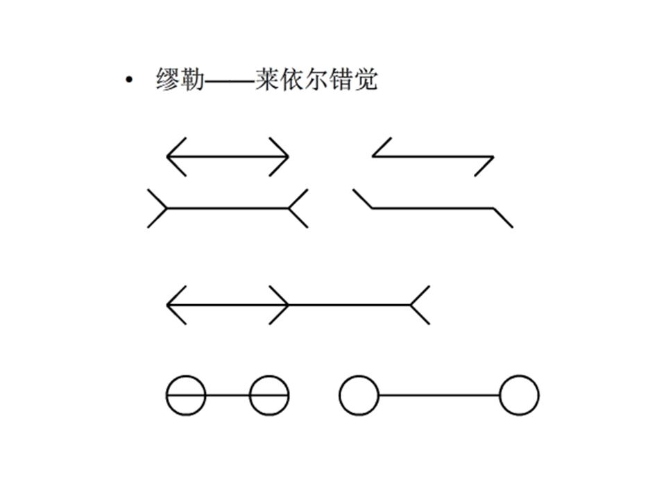 赫林錯覺是什么意思