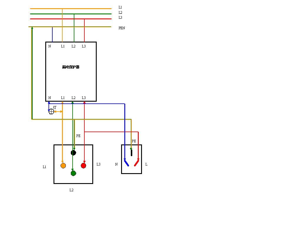 火线,零线,接地线的区分方法: 用颜色区分:在动力电缆中黄色绿色红色