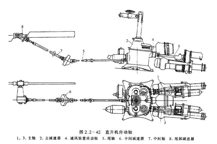 求直升机尾桨传动结构图?