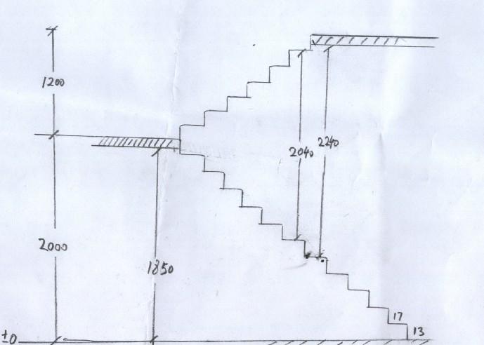 自建房楼梯休息平台如何设计