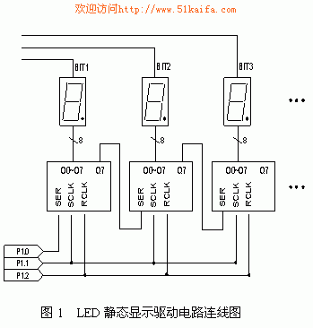 n位led显示要求n个74hc595芯片及n 3条i/o口线.