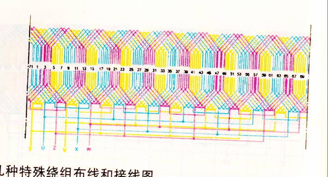 72槽8级四路电机接线图.要图了