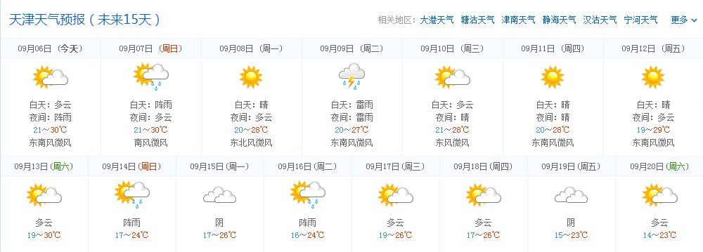 海原十五天天气预报15天+