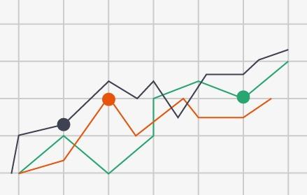 折线统计图的特点:能够显示数据的变化趋势,反映事物的变化情况.