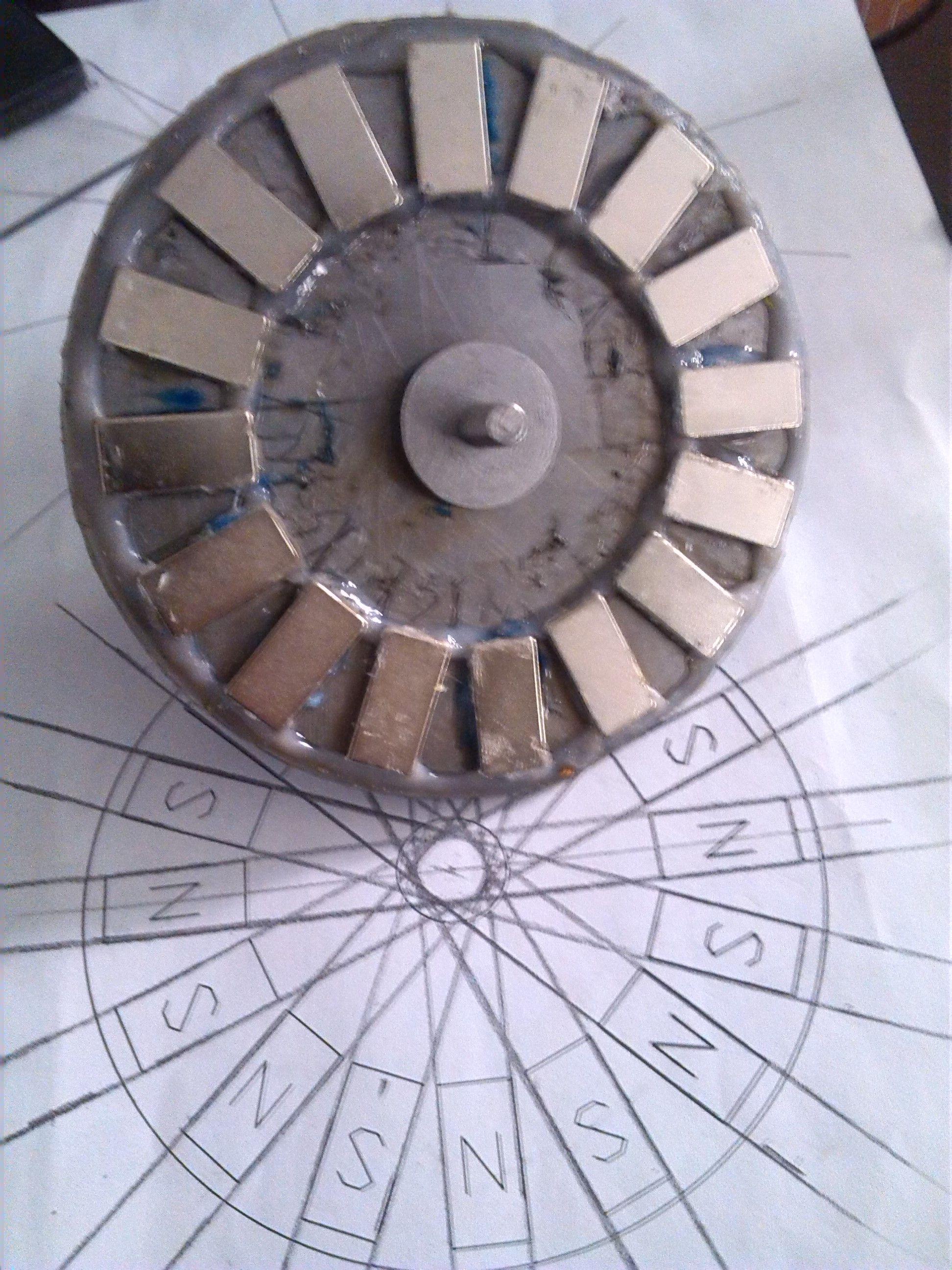 盘式发电机磁体到底怎么放