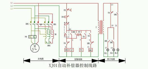 三相异步电动机行程控制电路的接线图怎么画