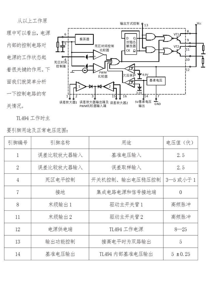 求电脑开关电源ka7500 lp7510芯片的电路图?
