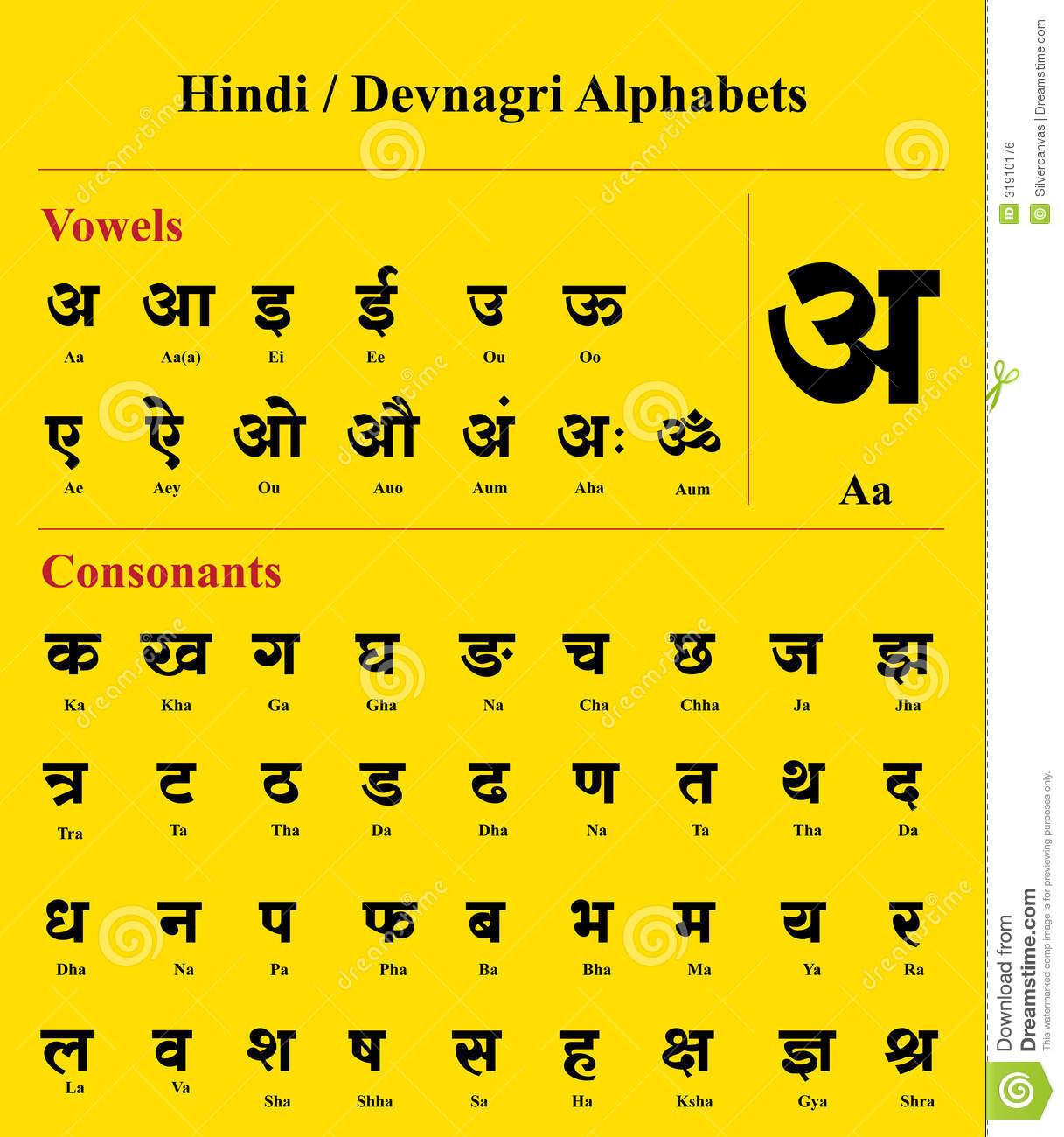 北印度语的简介