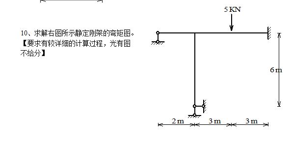 静定刚架题_求解右图所示静定刚架的弯矩图.