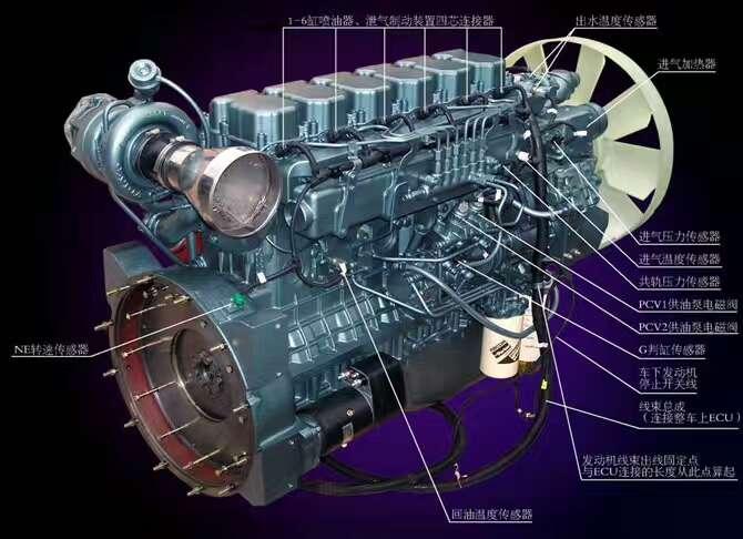 欧曼汽车潍柴发动机转速表传感器在什么位置