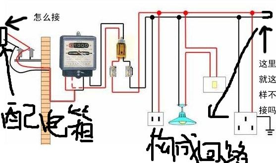 火线和零线从配电箱出来(相当于电源吧),各个设备(开关,灯泡啊)