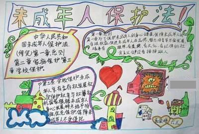 题目:放飞梦想手抄报,内容:关爱未成年人.高质量,简单