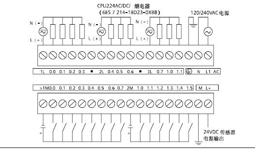 plc 西门子 s7--200 cn 接线图?