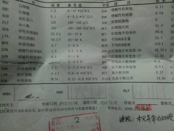 关于我的血常规化验单的性感,12号和16号的两沙滩怎么3问题中文版v性感图片