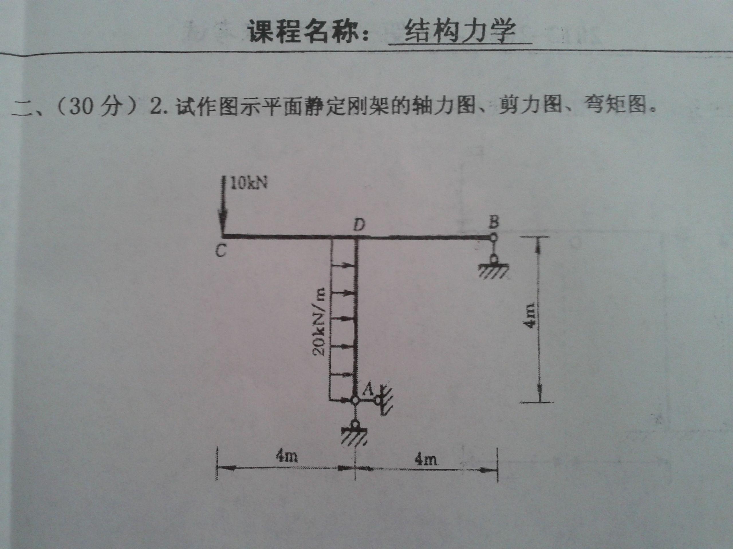 静定刚架题_试作图示平面静定刚架的轴力图,剪力图,弯矩图.