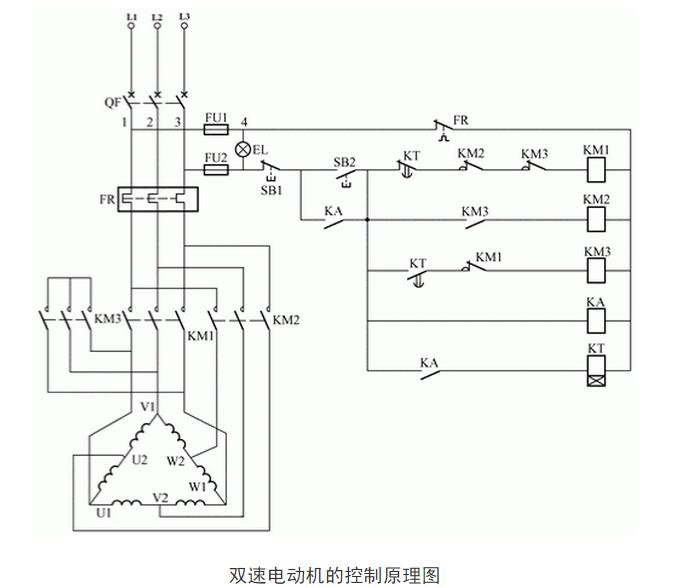 下图是双速电动机三角形变双星形的控制原理图,当按下起动按钮sb2,主