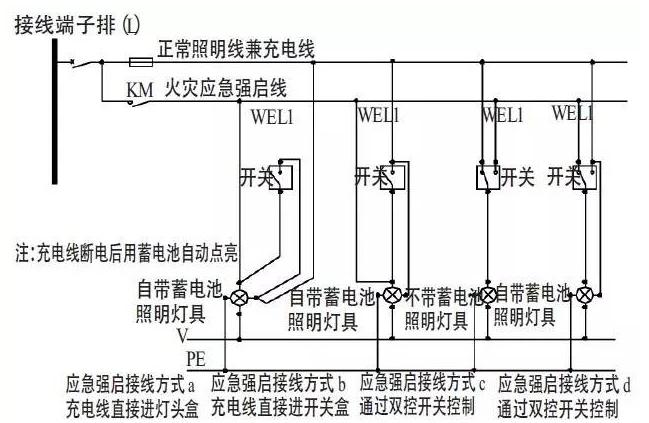 接线方法有以下a,b,c,d四种,如下图: 通道,楼梯间等处的应急照明灯具