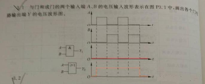 大学数字电子技术基础的问题,cmos门电路的问题,如图四道题,求助,并不
