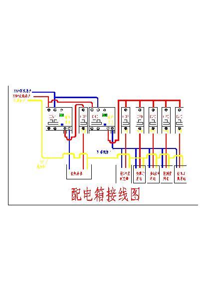 像这种配电箱走线,是不是三相电的,怎么那么像两相电!