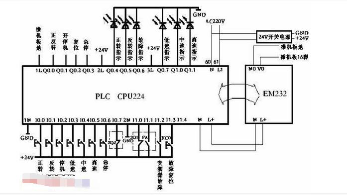 plc原理接线图