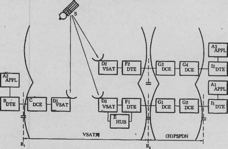 自建房电路分组