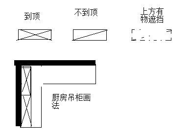求室内设计 柜子画法 平面图