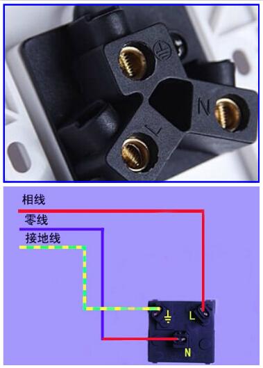 三孔插座接线图