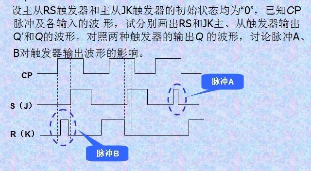 数字逻辑电路,触发器的题目,求解答!速回!