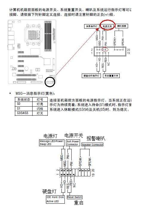 求技嘉f2a88x-d3h机箱接线图.本人小白一只.真心谢谢了.
