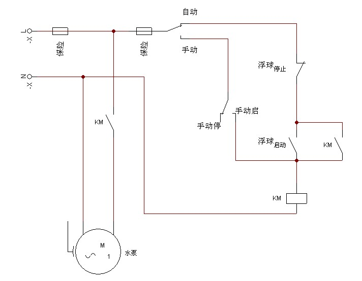 求电路图:控制水塔自动供水,浮球开关,自动手动开关,启动停止开关个一