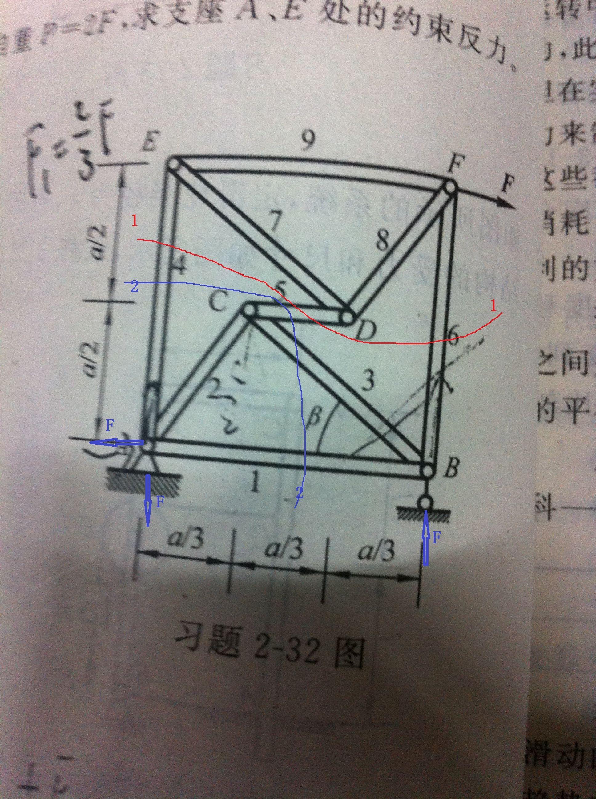 理论力学 桁架结构