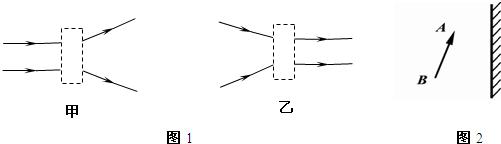 请按要求完成下列作图:(1)根据入射光线和折射光线,请图片