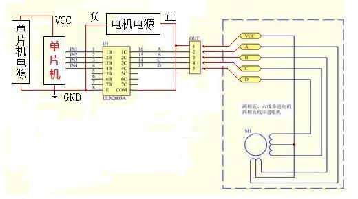 要经过驱动器,或驱动芯片,或由分立元器件搭建的驱动电路.