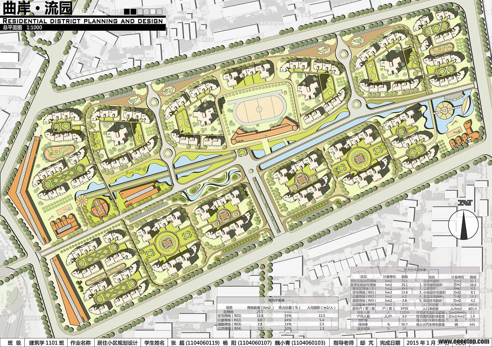 居住区规划的规划内容图片
