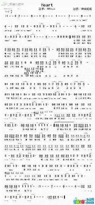 tfboys数字乐谱
